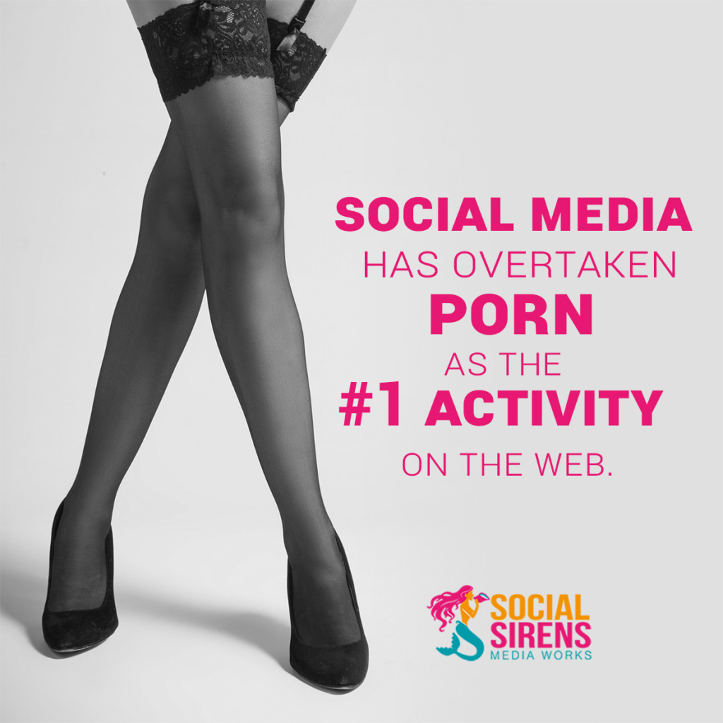 Social Media is the number 1 activity on the web